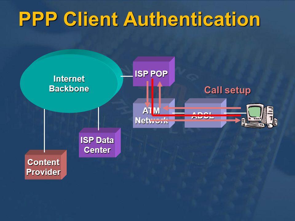 ContentProvider ISP Data Center ADSLATMNetwork InternetBackbone ISP POP Call setup PPP Client Authentication