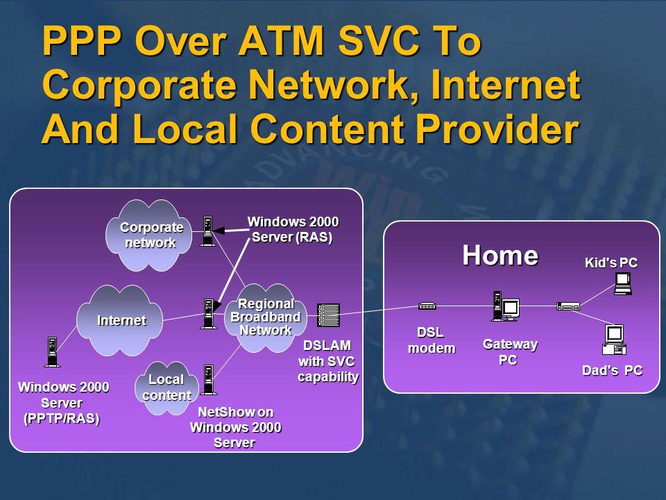 Internet Regional Broadband Network Corporate network Local content DSL modem Gateway PC Kid's PC Dad's PC DSLAM with SVC capability Windows 2000 Serv