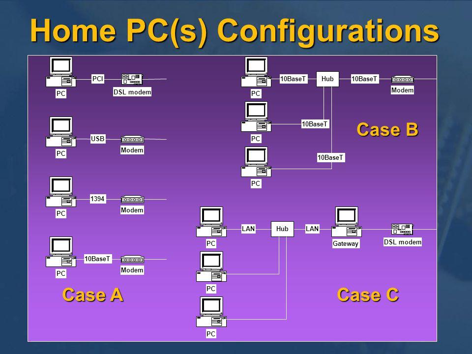 PC DSL modem PCI PC USB Modem PC 1394 Modem PC 10BaseT Modem PC 10BaseT Modem Hub10BaseT PC 10BaseT PC 10BaseT PC LANHubLAN PC Gateway DSL modem Case