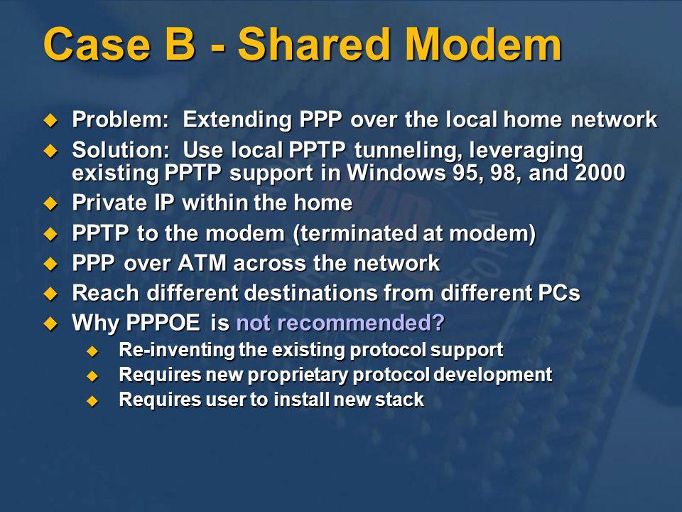 Case B - Shared Modem Problem: Extending PPP over the local home network Problem: Extending PPP over the local home network Solution: Use local PPTP t