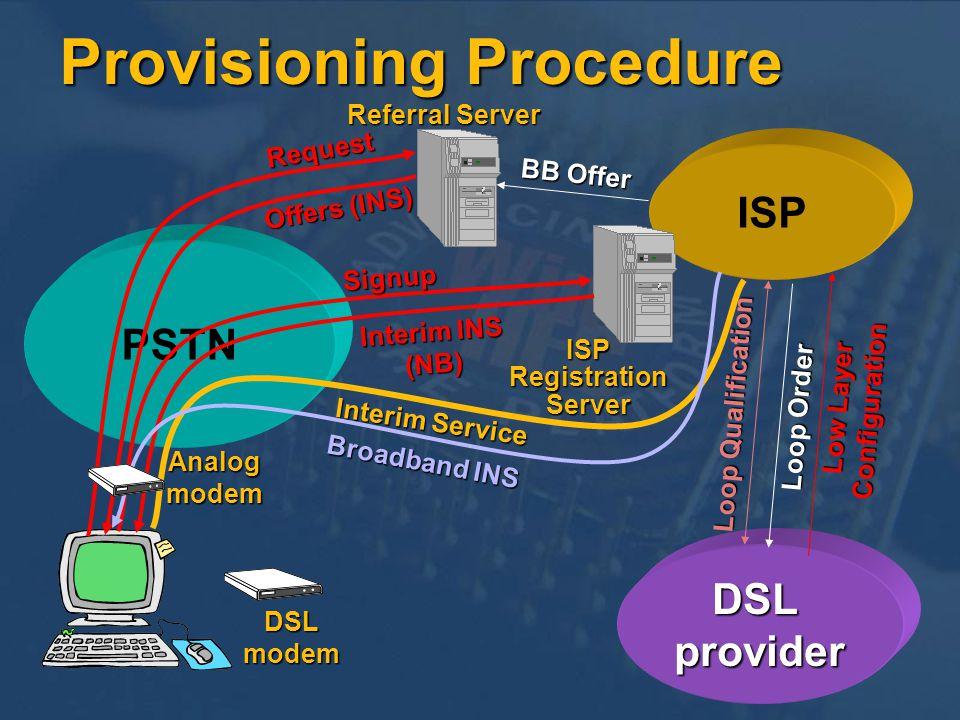 PSTN ISP DSL provider Referral Server BB Offer Request Offers (INS) ISP Registration Server Signup Interim INS (NB) Interim Service Loop Qualification