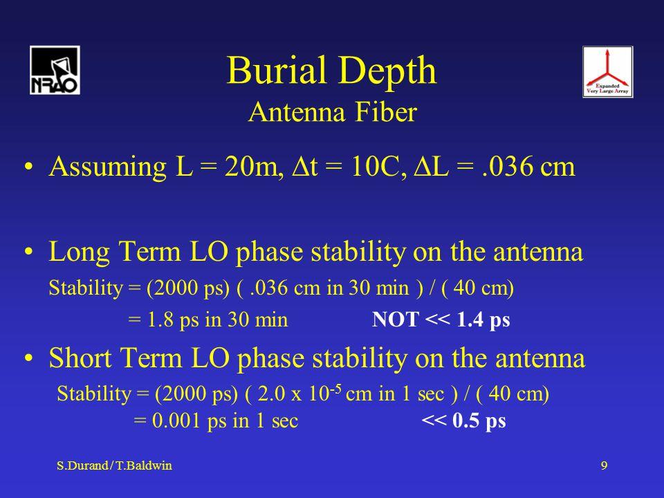 S.Durand / T.Baldwin10 Burial Depth Summary One meter burial depth is sufficient.