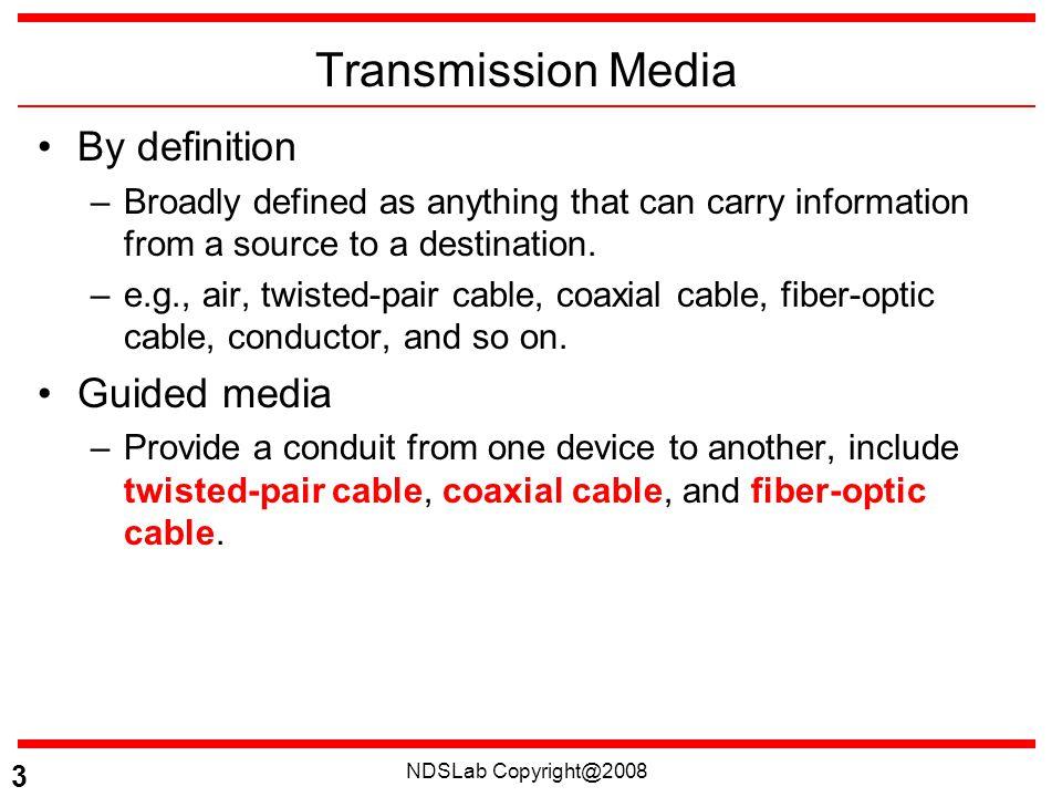 NDSLab Copyright@2008 14 Figure 7.8 BNC connectors