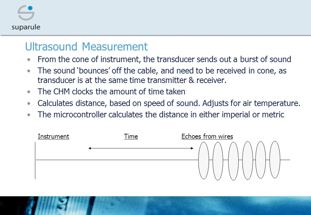Ultrasound Measurement From the cone of instrument, the transducer sends out a burst of sound The sound bounces off the cable, and need to be received in cone, as transducer is at the same time transmitter & receiver.
