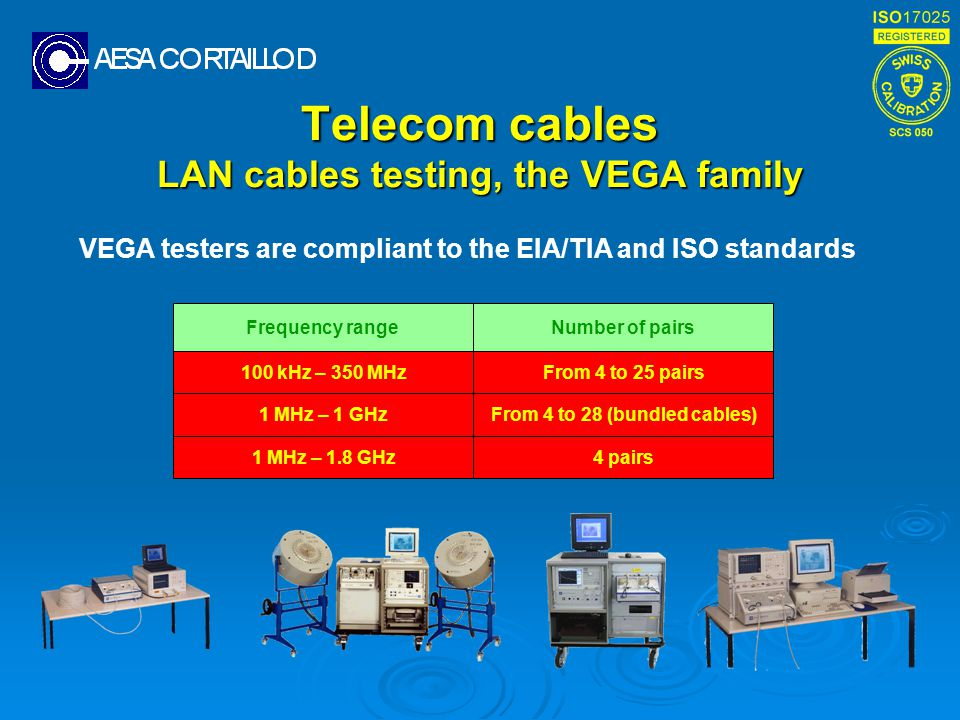 Telecom cables LAN cables testing, the VEGA family VEGA testers are compliant to the EIA/TIA and ISO standards 4 pairs1 MHz – 1.8 GHz From 4 to 28 (bu