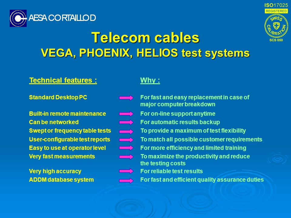 Telecom cables VEGA, PHOENIX, HELIOS test systems Standard Desktop PC Built-in remote maintenance Can be networked Swept or frequency table tests Easy