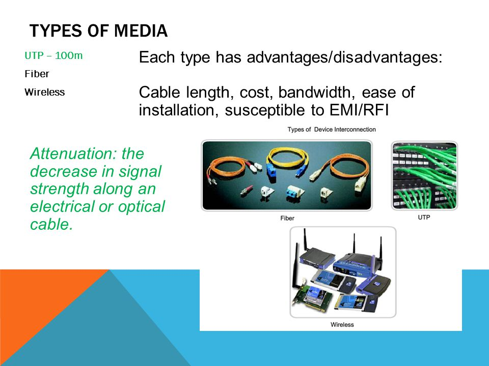 TYPES OF MEDIA UTP – 100m Fiber Wireless Each type has advantages/disadvantages: Cable length, cost, bandwidth, ease of installation, susceptible to E