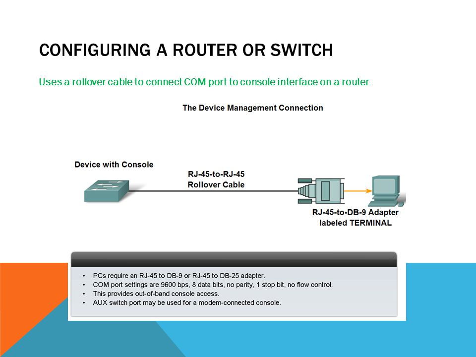 CONFIGURING A ROUTER OR SWITCH Uses a rollover cable to connect COM port to console interface on a router.