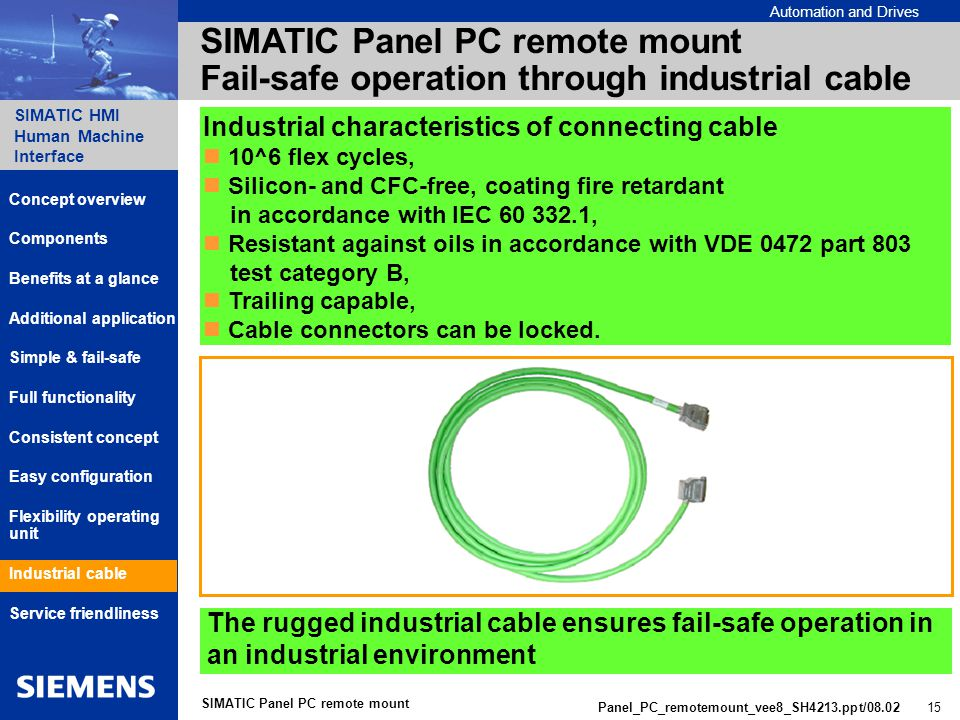 Automation and Drives SIMATIC HMI Human Machine Interface Panel_PC_remotemount_vee8_SH4213.ppt/08.02 15 SIMATIC Panel PC remote mount SIMATIC Panel PC