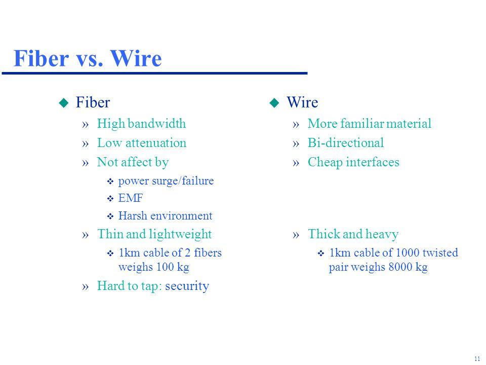 11 Fiber vs.