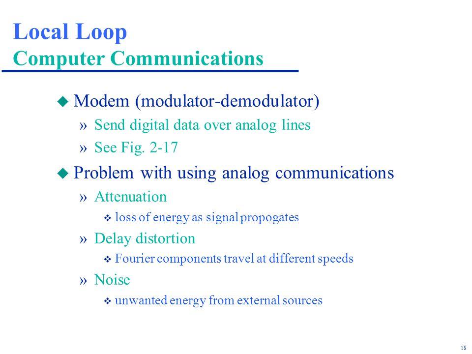 18 Local Loop Computer Communications u Modem (modulator-demodulator) »Send digital data over analog lines »See Fig.