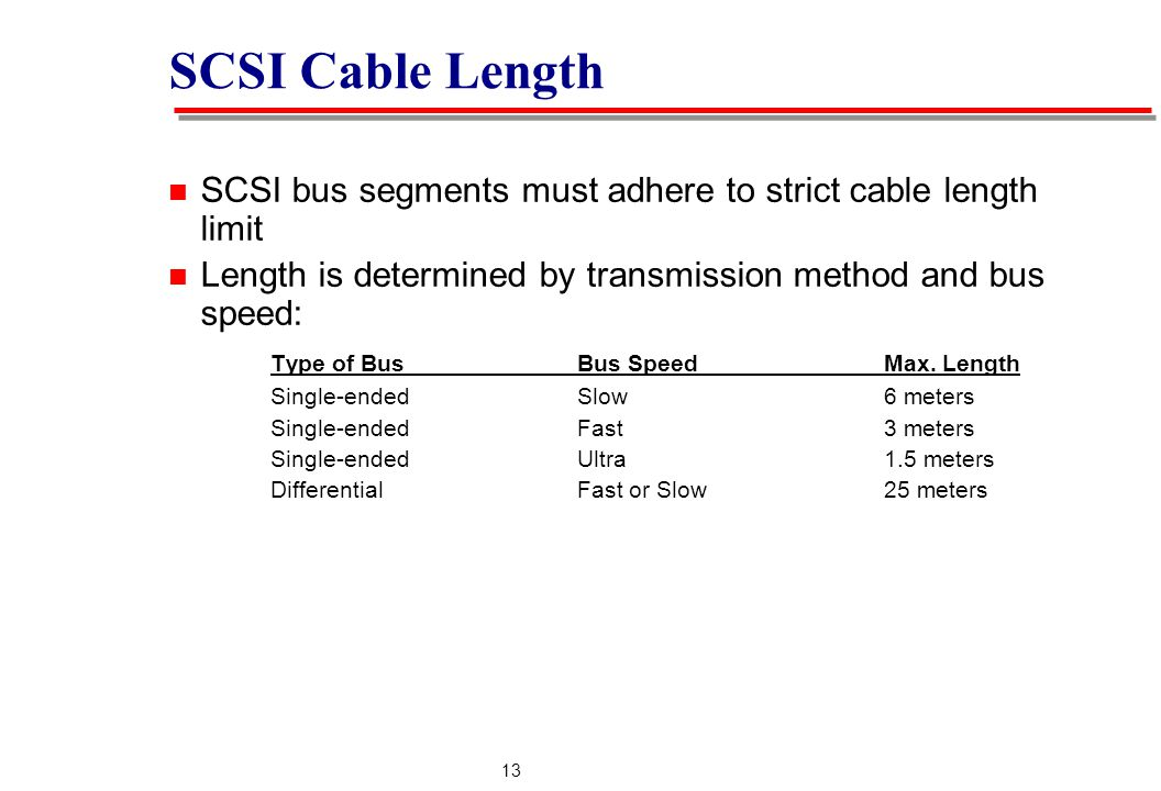 13 SCSI Cable Length SCSI bus segments must adhere to strict cable length limit Length is determined by transmission method and bus speed: Type of BusBus SpeedMax.