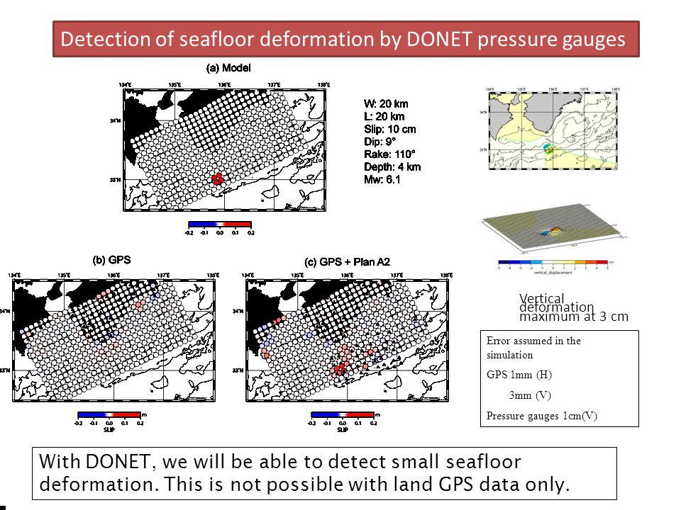 Error assumed in the simulation GPS 1mm (H) 3mm (V) Pressure gauges 1cm(V) Vertical deformation maximum at 3 cm 10 cm Detection of seafloor deformation by DONET pressure gauges With DONET, we will be able to detect small seafloor deformation.