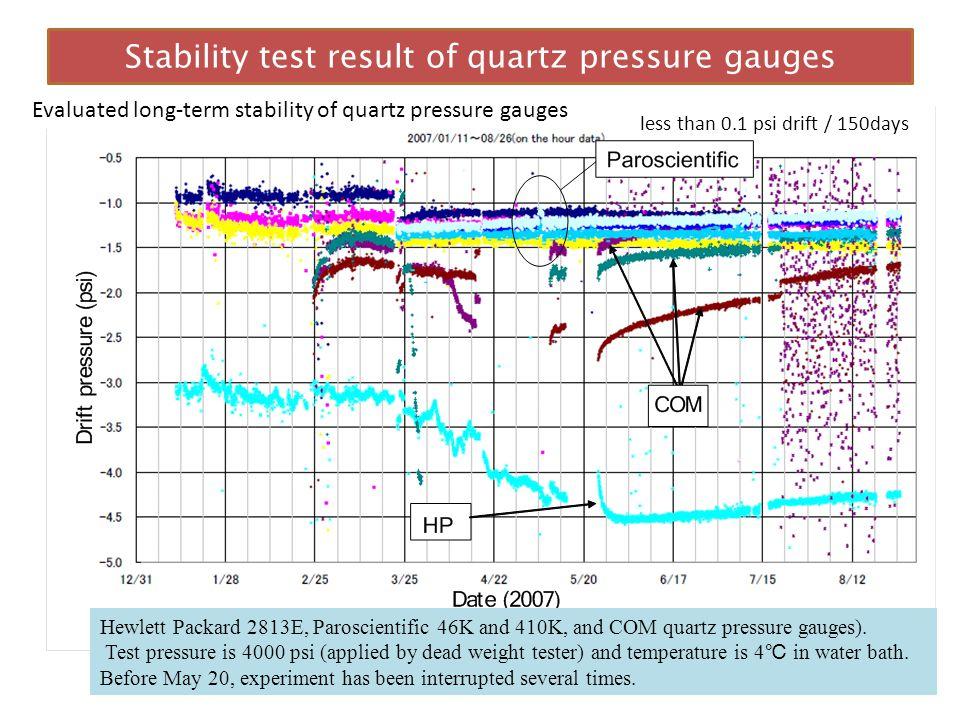 Stability test result of quartz pressure gauges Hewlett Packard 2813E, Paroscientific 46K and 410K, and COM quartz pressure gauges).