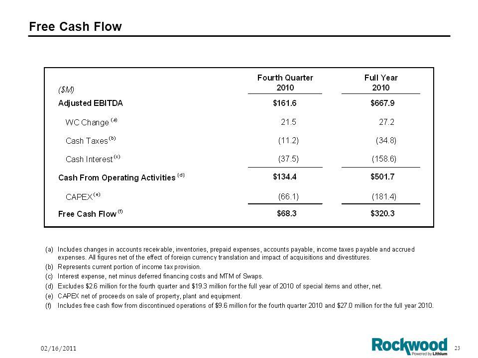 23 02/16/2011 Free Cash Flow