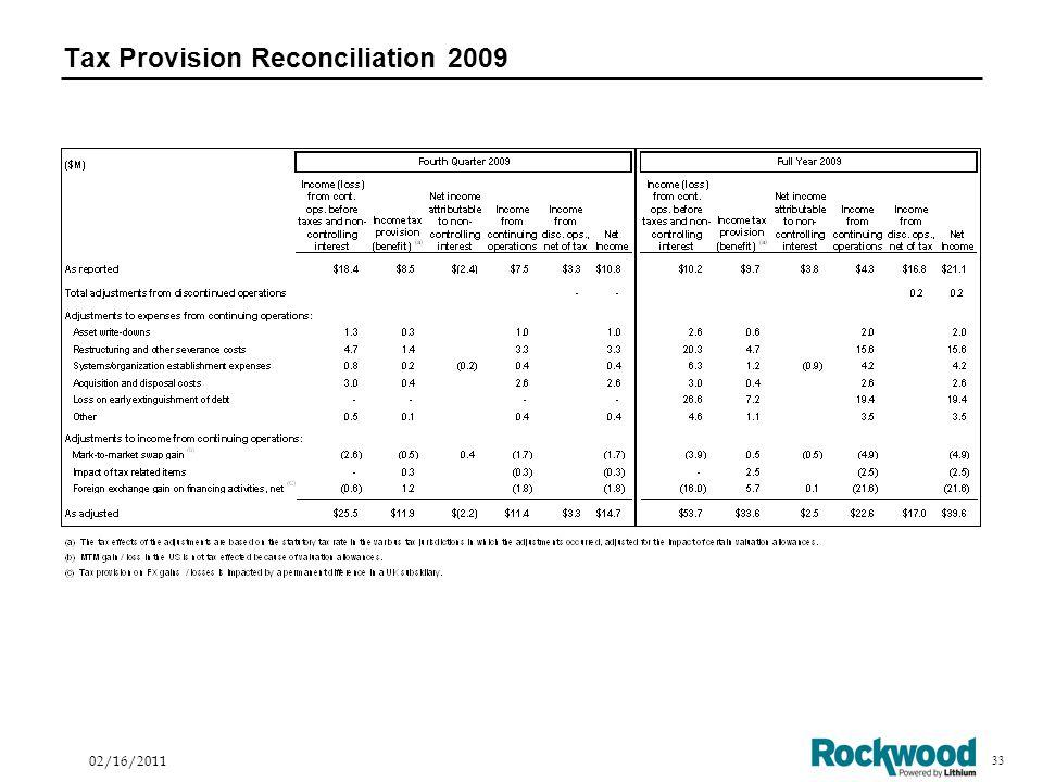 33 02/16/2011 Tax Provision Reconciliation 2009