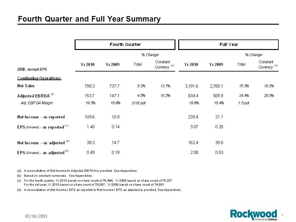 8 02/16/2011 Net Sales Growth