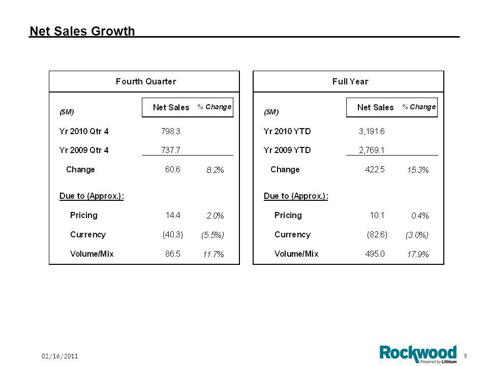 9 02/16/2011 Results By Segment – Fourth Quarter