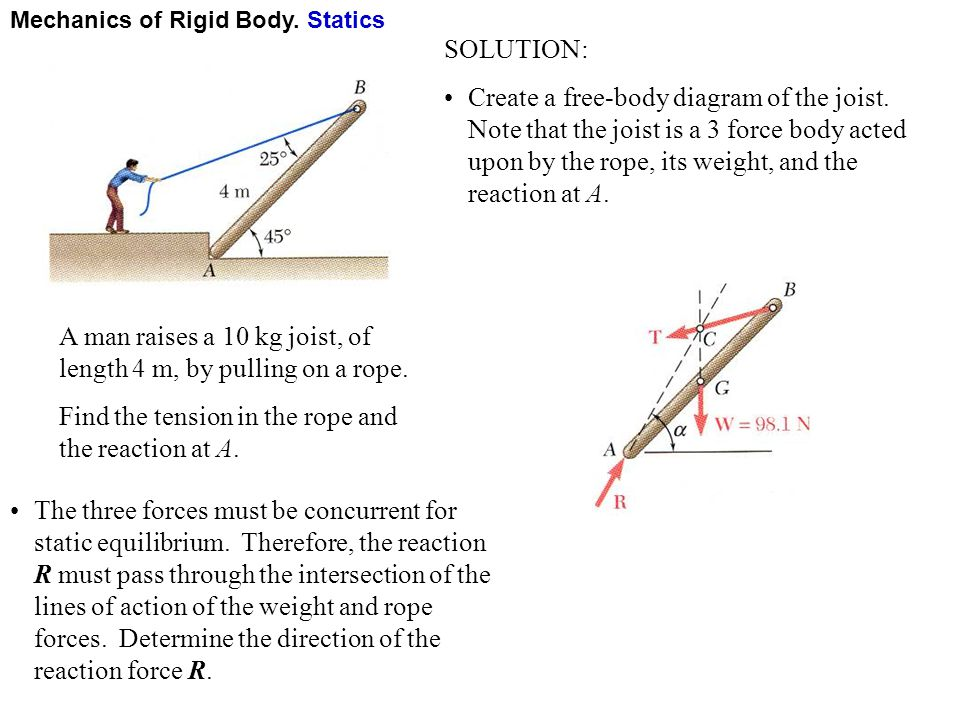 A man raises a 10 kg joist, of length 4 m, by pulling on a rope. Find the tension in the rope and the reaction at A. SOLUTION: Create a free-body diag
