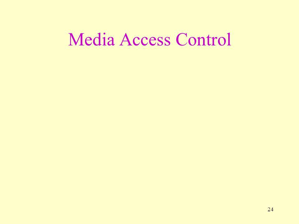 24 Media Access Control