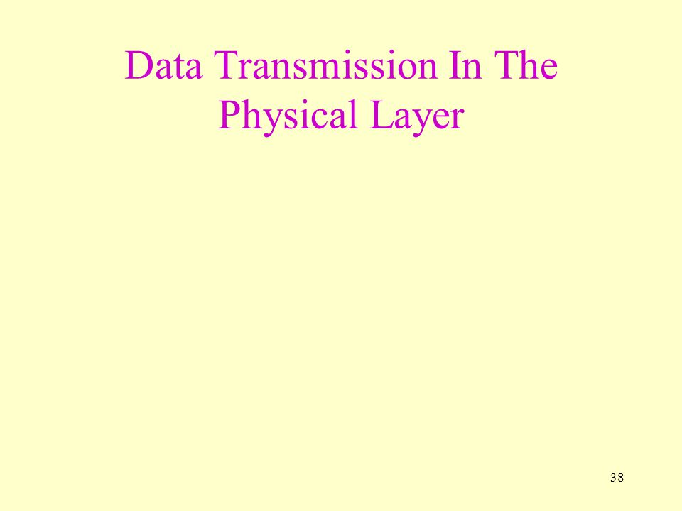 38 Data Transmission In The Physical Layer