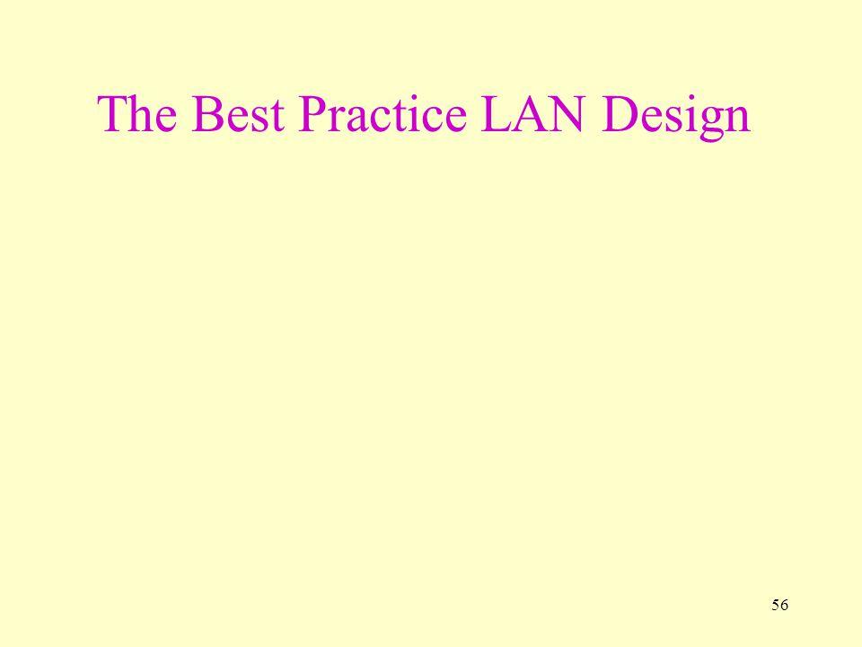 56 The Best Practice LAN Design