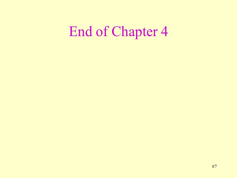 67 End of Chapter 4