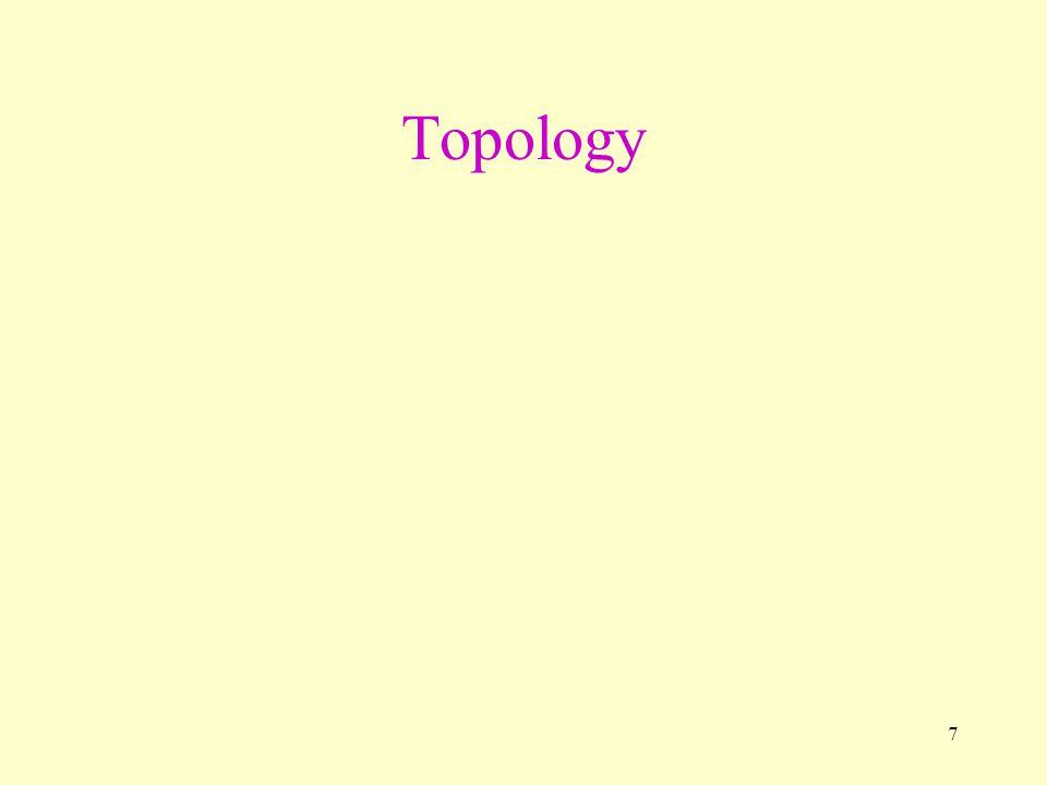 7 Topology