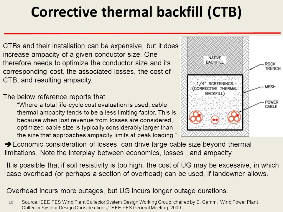 Corrective thermal backfill (CTB) 10 CTBs and their installation can be expensive, but it does increase ampacity of a given conductor size. One theref