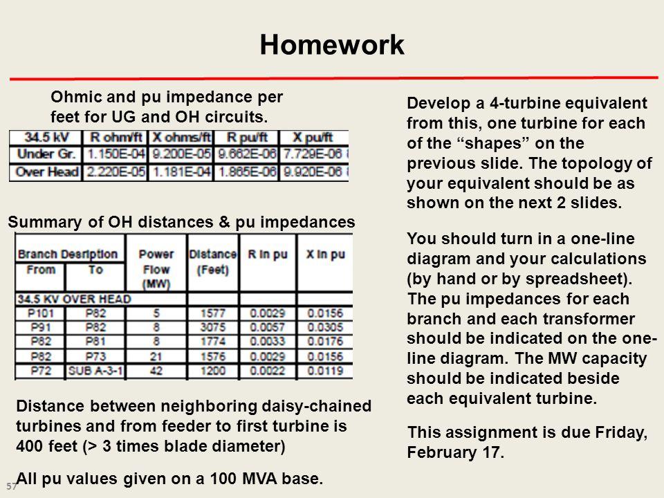 57 Homework Ohmic and pu impedance per feet for UG and OH circuits.