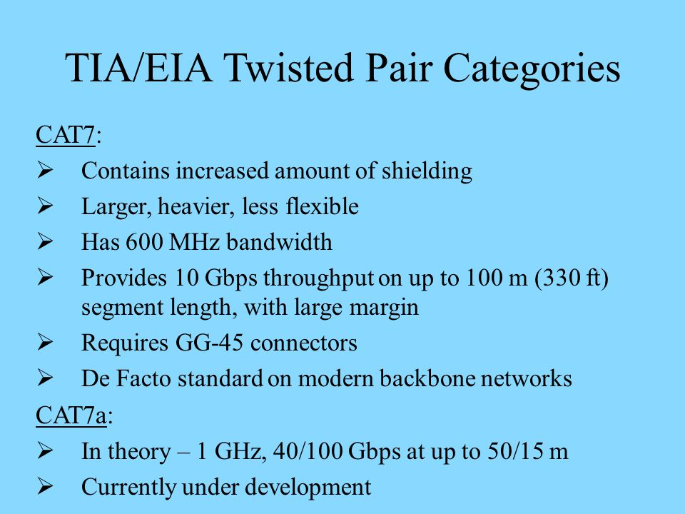 TIA/EIA Twisted Pair Categories CAT7: Contains increased amount of shielding Larger, heavier, less flexible Has 600 MHz bandwidth Provides 10 Gbps throughput on up to 100 m (330 ft) segment length, with large margin Requires GG-45 connectors De Facto standard on modern backbone networks CAT7a: In theory – 1 GHz, 40/100 Gbps at up to 50/15 m Currently under development