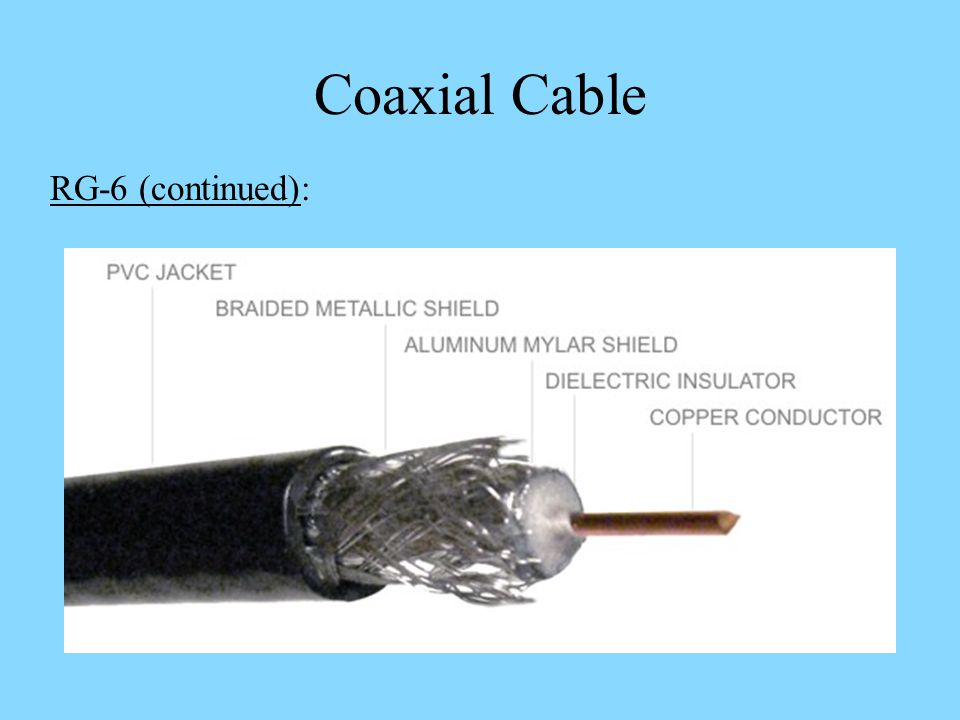 Coaxial Cable RG-6 (continued):