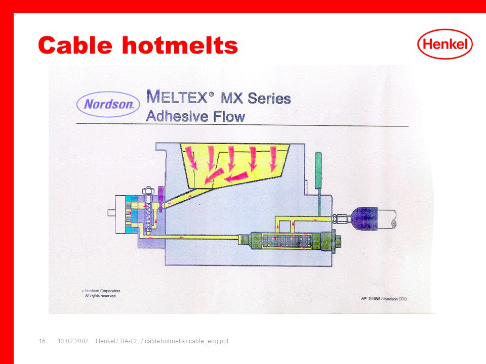13.02.2002Henkel / TIA-CE / cable hotmelts / cable_eng.ppt16 Cable hotmelts