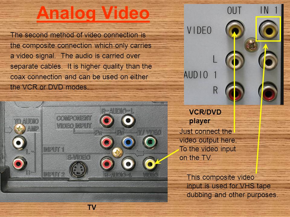 Analog Video The second method of video connection is the composite connection which only carries a video signal.