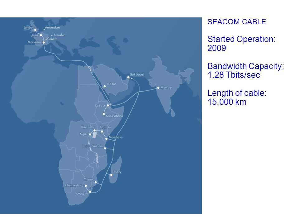 SEACOM CABLE Started Operation: 2009 Bandwidth Capacity: 1.28 Tbits/sec Length of cable: 15,000 km