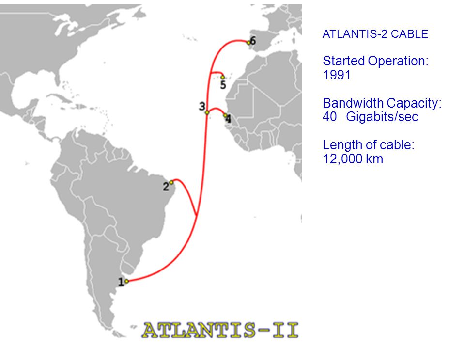 ATLANTIS-2 CABLE Started Operation: 1991 Bandwidth Capacity: 40Gigabits/sec Length of cable: 12,000 km
