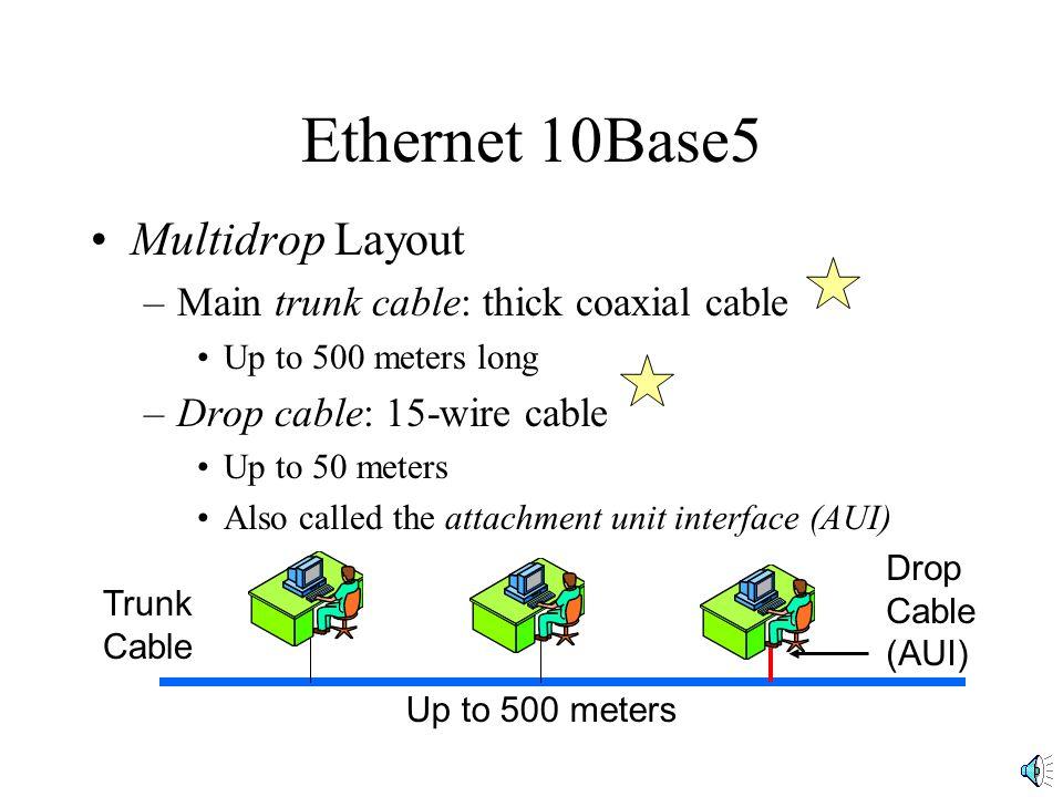 Ethernet 10Base5 NIC 15-pin AUI Connector Drop Cable (Attachment Unit Interface or AUI) 15 wires 50 m maximum Trunk Cable Coaxial Cable 500 m maximum N-Connector Transceiver (Medium Attachment Unit)