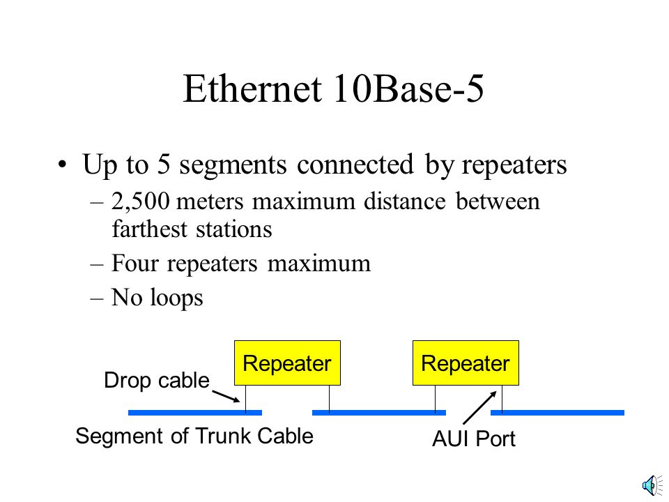 Ethernet 10Base2 (802.3a) Cheaper Physical Layer Standard –NICs have BNC connector –T-connector attaches to it –T-connector has BNC connectors for cable runs attaching it to adjacent stations NIC BNC T-connector To next NIC To next NIC