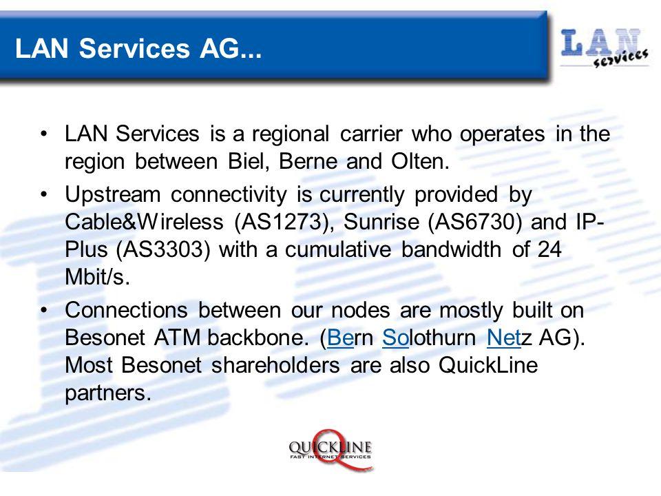 LAN Services AG...