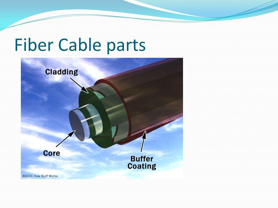 Fiber Cable parts