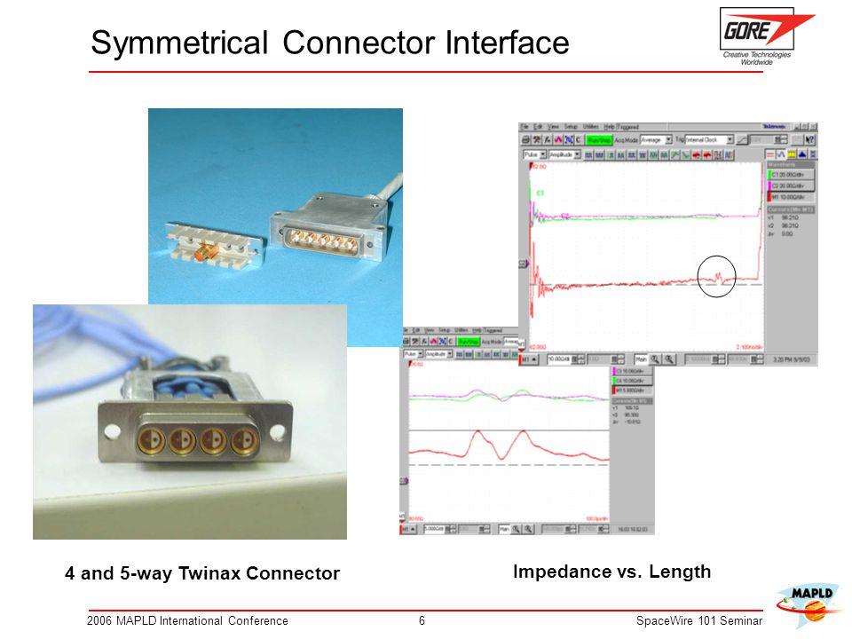 62006 MAPLD International ConferenceSpaceWire 101 Seminar Symmetrical Connector Interface Impedance vs.