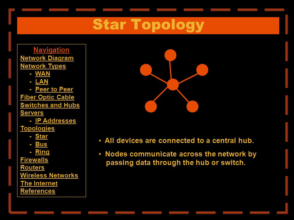 Star Topology All devices are connected to a central hub. Nodes communicate across the network by passing data through the hub or switch. Navigation N