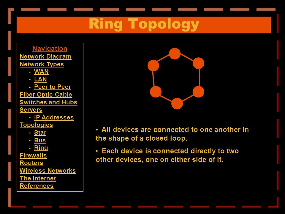 Ring Topology All devices are connected to one another in the shape of a closed loop. Each device is connected directly to two other devices, one on e