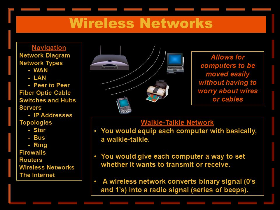 Navigation Network Diagram Network Types - WAN - LAN - Peer to Peer Fiber Optic Cable Switches and Hubs Servers - IP Addresses Topologies - Star - Bus