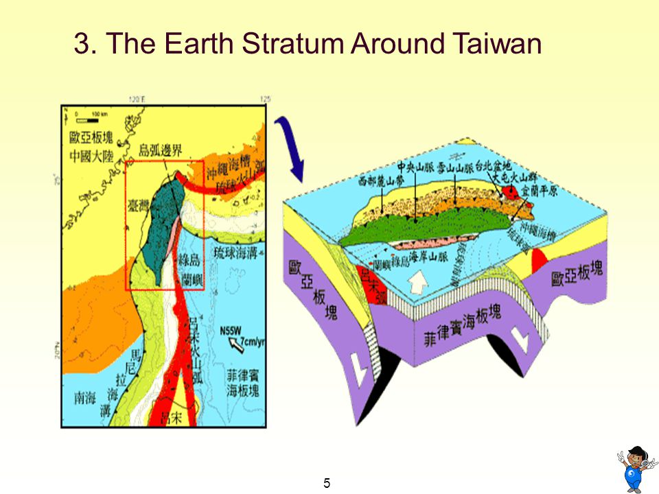 6 3 (contd) Previous Earthquake Epicenters & Scales in Taiwan Area