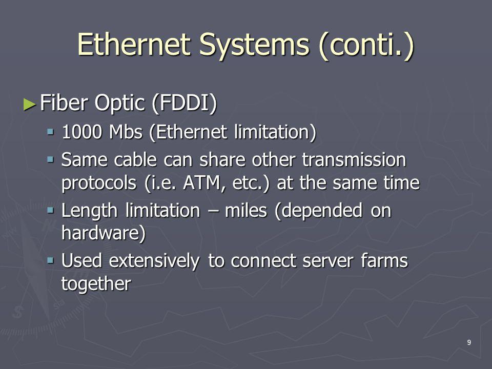 9 Ethernet Systems (conti.) Fiber Optic (FDDI) Fiber Optic (FDDI) 1000 Mbs (Ethernet limitation) 1000 Mbs (Ethernet limitation) Same cable can share other transmission protocols (i.e.