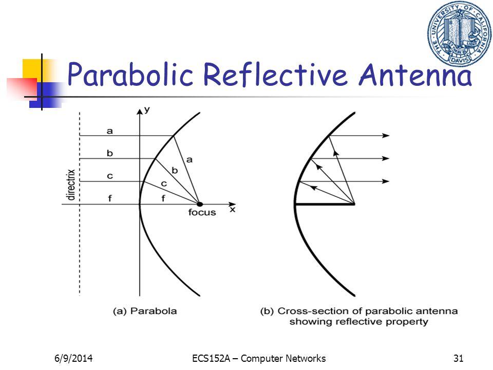 6/9/2014ECS152A – Computer Networks31 Parabolic Reflective Antenna