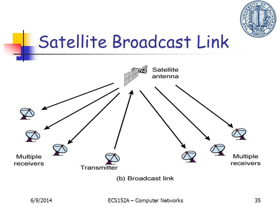 6/9/2014ECS152A – Computer Networks35 Satellite Broadcast Link