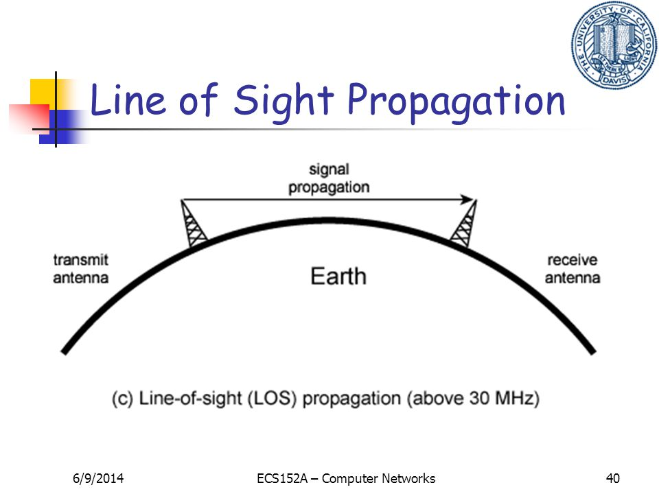 6/9/2014ECS152A – Computer Networks40 Line of Sight Propagation