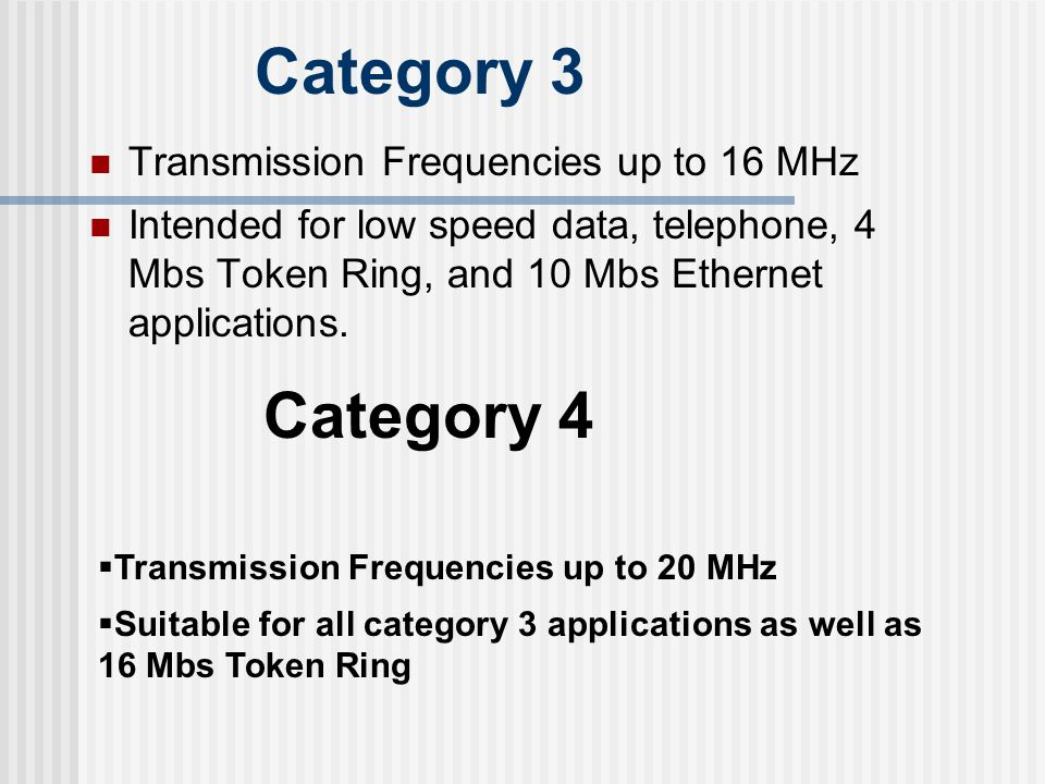 Category 3 Transmission Frequencies up to 16 MHz Intended for low speed data, telephone, 4 Mbs Token Ring, and 10 Mbs Ethernet applications.